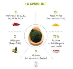 spiruline apports nutritionnels